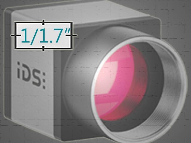 1/1.7吋 Sensor Camera