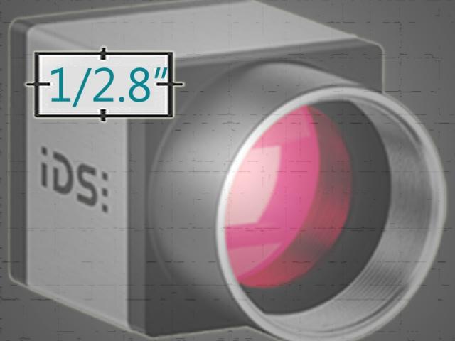 1/2.8吋 Sensor Camera